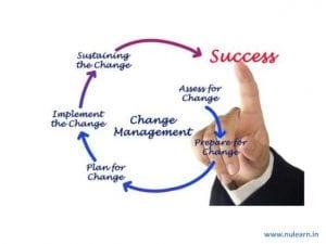 Diagram Success